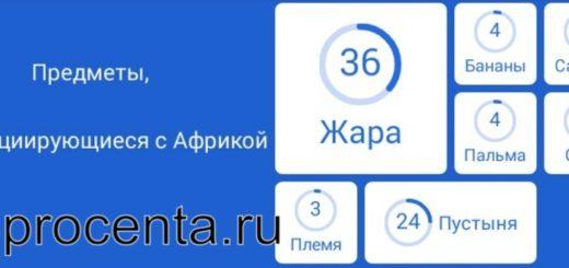 igra-94-indiya