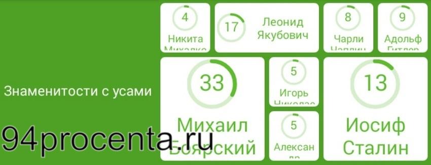 Российский телеведущий - 94 процента ответы к игре